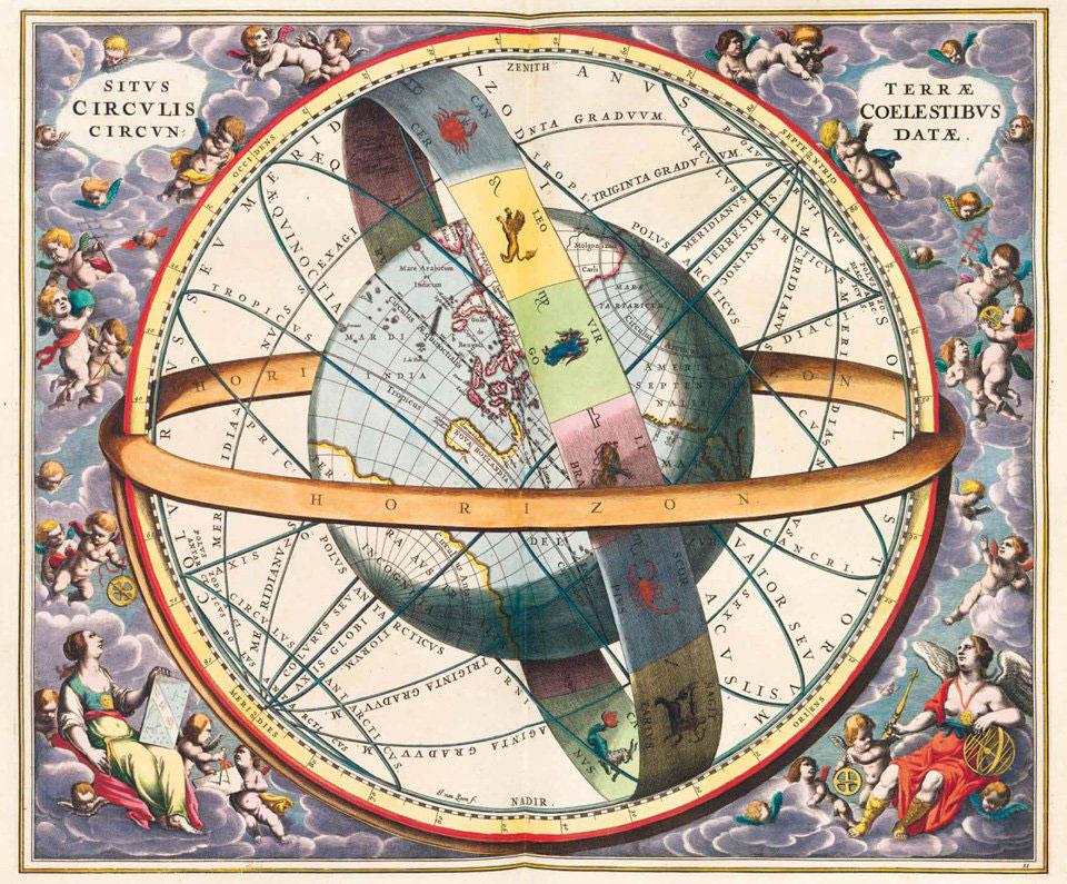 Схема положения Земного шара